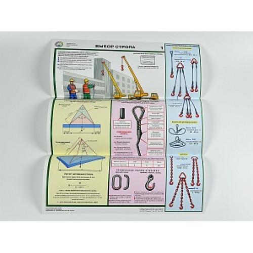 Комплект плакатов 'Безопасность грузоподъемных работ' (А2, 5 листов)