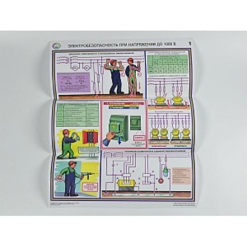 Комплект плакатов 'Электробезопасность при напряжении до 1000В' (А2, 3 листа)