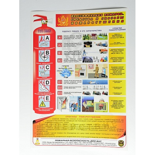 Плакат 'Классификация пожаров. Средства и способы пожаротушения' (А4, самоклеющийся)