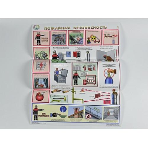 Комплект плакатов 'Пожарная безопасность' (А2, 3 листа)