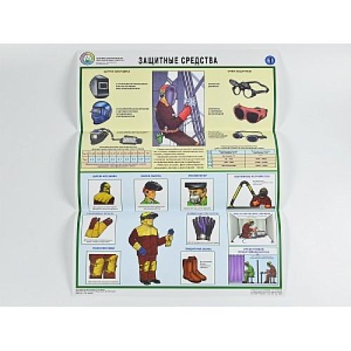 Комплект плакатов 'Техника безопасности при сварочных работах' (А2, 5 листов)