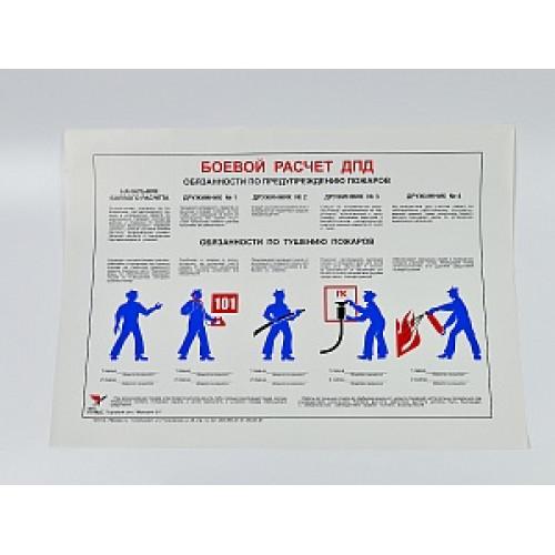 Плакат 'Боевой расчет ДПД' (А3, самоклеющийся)