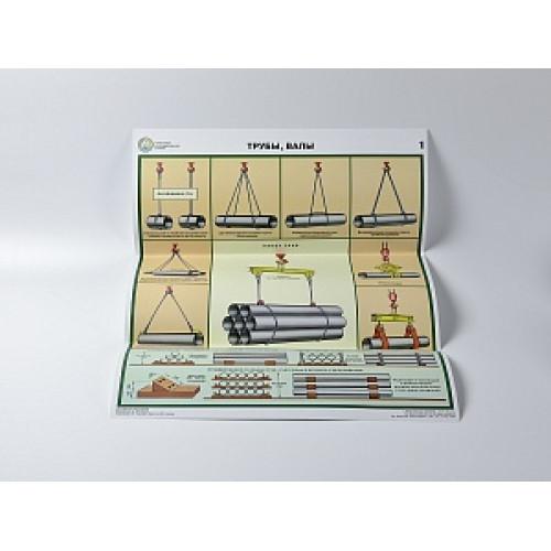 Комплект плакатов 'Строповка и складирование грузов' (А2, 4 листа)